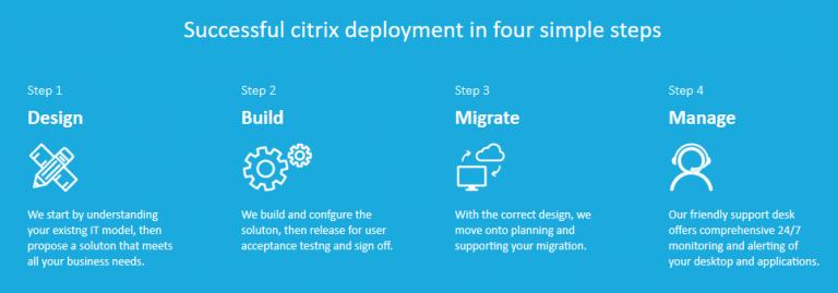 Best Citrix technology in Singapore